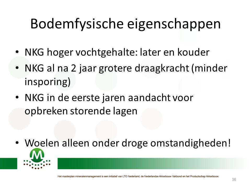 Bodemfysische eigenschappen • NKG hoger vochtgehalte: later en kouder • NKG al na 2 jaar grotere draagkracht (minder insporing) • NKG in de eerste jar