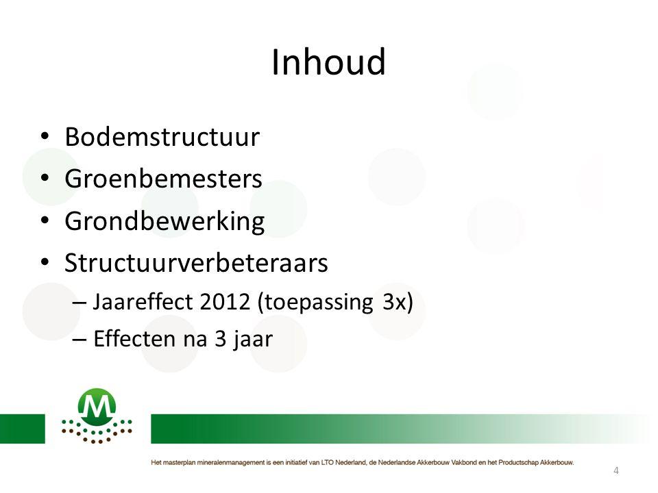 Inhoud • Bodemstructuur • Groenbemesters • Grondbewerking • Structuurverbeteraars – Jaareffect 2012 (toepassing 3x) – Effecten na 3 jaar 4