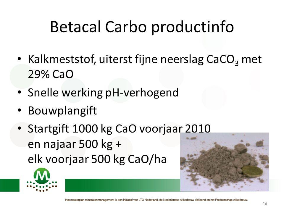 Betacal Carbo productinfo • Kalkmeststof, uiterst fijne neerslag CaCO 3 met 29% CaO • Snelle werking pH-verhogend • Bouwplangift • Startgift 1000 kg C