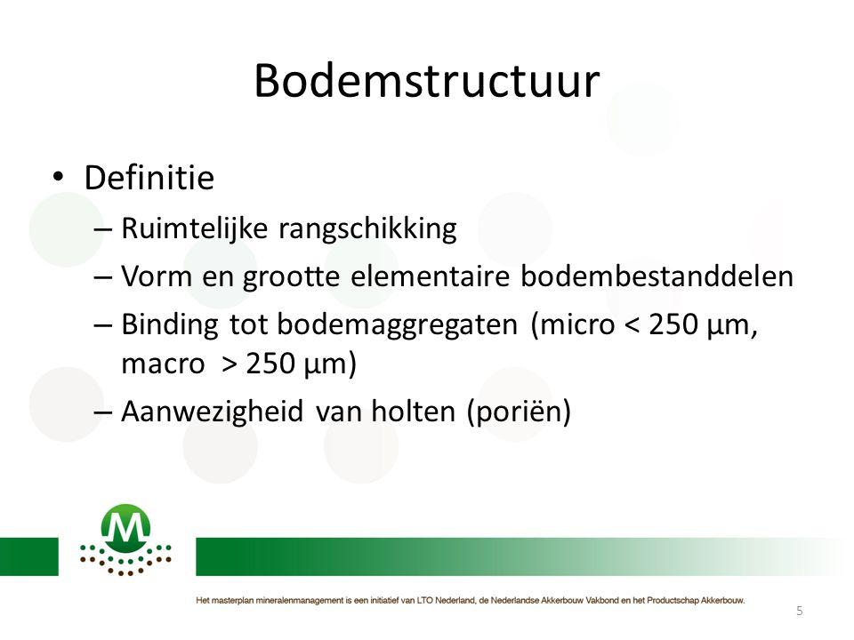 Bodemstructuur • Definitie – Ruimtelijke rangschikking – Vorm en grootte elementaire bodembestanddelen – Binding tot bodemaggregaten (micro 250 µm) –