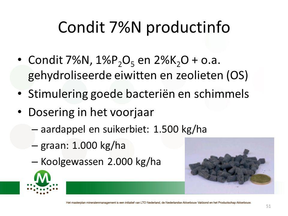 Condit 7%N productinfo • Condit 7%N, 1%P 2 O 5 en 2%K 2 O + o.a. gehydroliseerde eiwitten en zeolieten (OS) • Stimulering goede bacteriën en schimmels