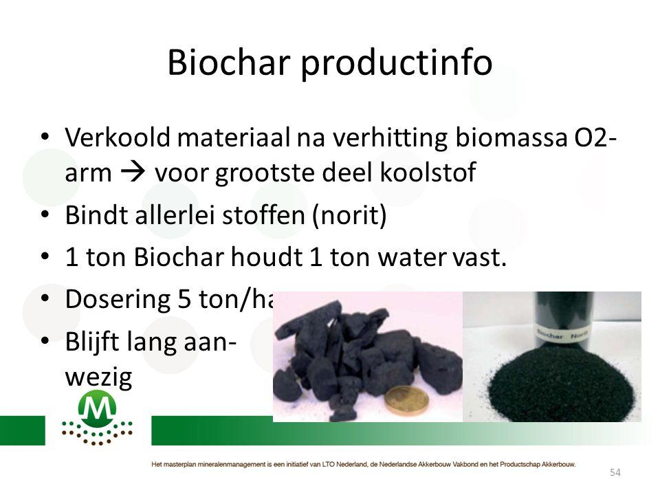 Biochar productinfo • Verkoold materiaal na verhitting biomassa O2- arm  voor grootste deel koolstof • Bindt allerlei stoffen (norit) • 1 ton Biochar
