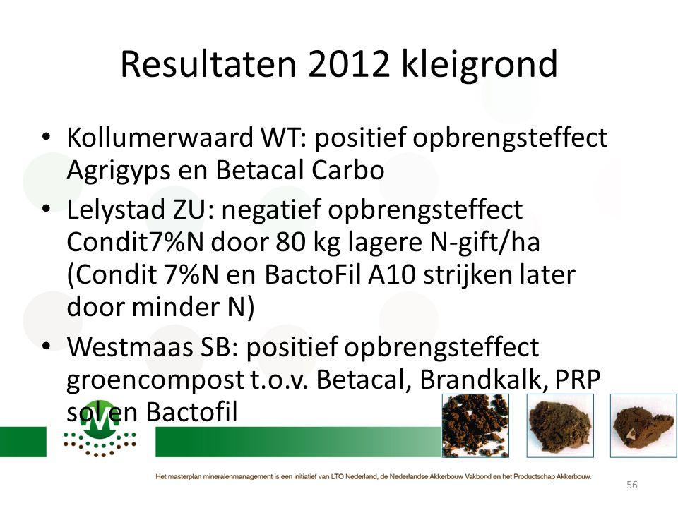 Resultaten 2012 kleigrond • Kollumerwaard WT: positief opbrengsteffect Agrigyps en Betacal Carbo • Lelystad ZU: negatief opbrengsteffect Condit7%N doo