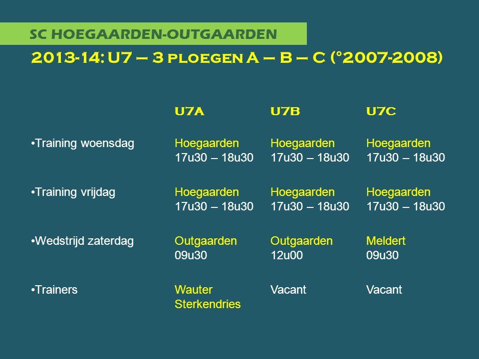 SC HOEGAARDEN-OUTGAARDEN 2013-14: U7 – 3 ploegen A – B – C (°2007-2008) U7AU7BU7C •Training woensdagHoegaardenHoegaardenHoegaarden 17u30 – 18u3017u30