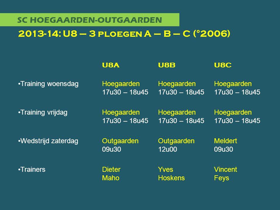 SC HOEGAARDEN-OUTGAARDEN TRAININGEN Site Meldert: WOENSDAG U10a: B-Veld – Deel 2 18u00 – 19u30 en kleedkamer 4 U10b: B-Veld – Deel 1 18u00 – 19u30 en kleedkamer 3 U11a: A-Veld – Deel 2 18u00 – 19u30 en kleedkamer 2 U11b: A-Veld – Deel 1 18u00 – 19u30 en kleedkamer 1 VRIJDAG U12: B-Veld 18u30 – 20u00 en kleedkamer 2 U13: A-Veld 18u30 – 20u00 en kleedkamer 1