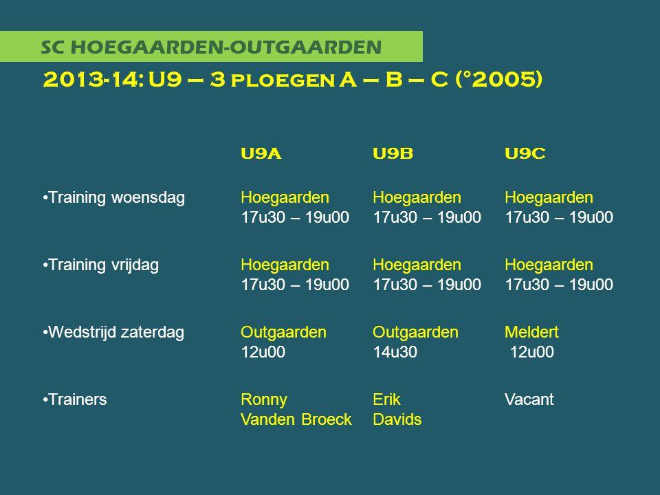 SC HOEGAARDEN-OUTGAARDEN 2013-14: U9 – 3 ploegen A – B – C (°2005) U9AU9BU9C •Training woensdagHoegaardenHoegaardenHoegaarden 17u30 – 19u0017u30 – 19u
