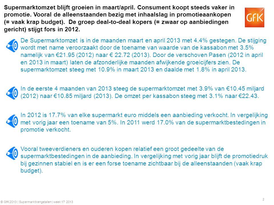 13 © GfK 2013   Supermarktkengetallen   week 17 2013 GfK Supermarkt kengetallen: Aantal kassabonnen per week Groei ten opzichte van dezelfde week in 2012