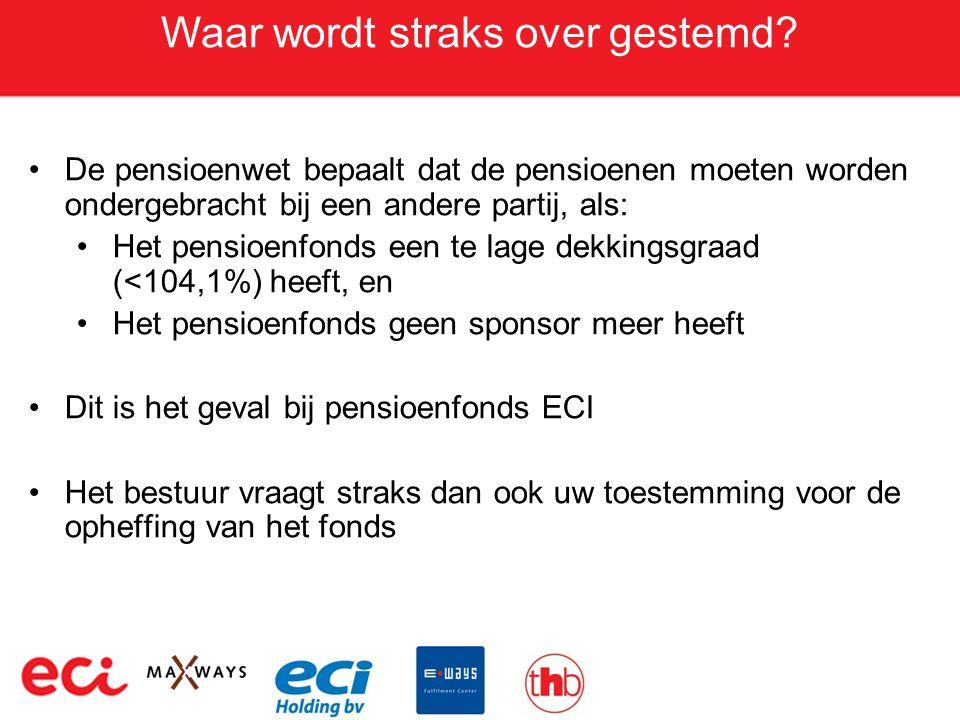 Waar wordt straks over gestemd? •De pensioenwet bepaalt dat de pensioenen moeten worden ondergebracht bij een andere partij, als: •Het pensioenfonds e