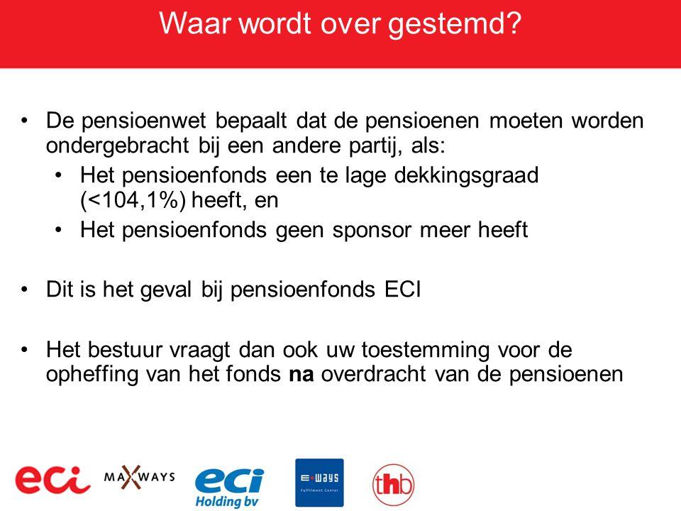 Waar wordt over gestemd? •De pensioenwet bepaalt dat de pensioenen moeten worden ondergebracht bij een andere partij, als: •Het pensioenfonds een te l