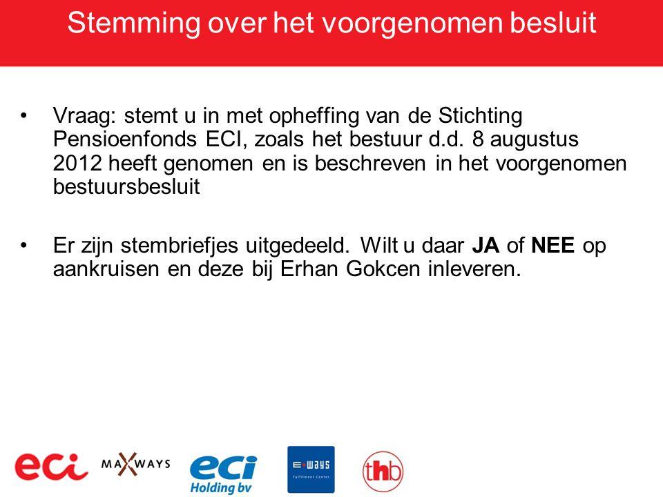 Stemming over het voorgenomen besluit •Vraag: stemt u in met opheffing van de Stichting Pensioenfonds ECI, zoals het bestuur d.d. 8 augustus 2012 heef