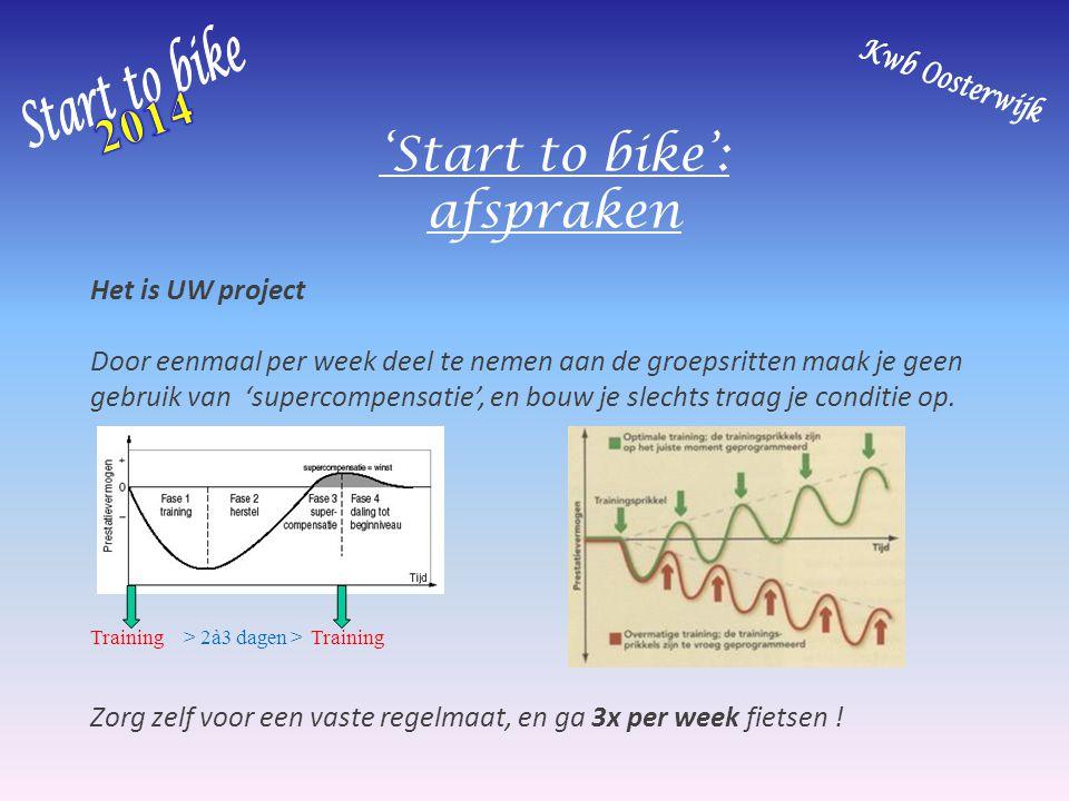 'Start to bike': afspraken Het is UW project Door eenmaal per week deel te nemen aan de groepsritten maak je geen gebruik van 'supercompensatie', en b