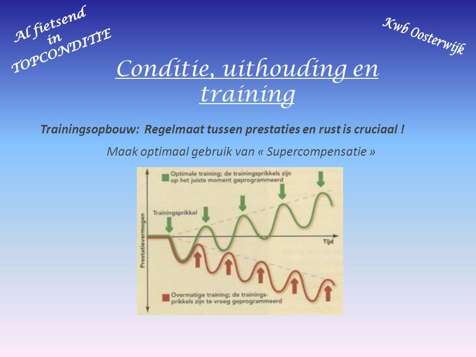 Conditie, uithouding en training Trainingsopbouw: Regelmaat tussen prestaties en rust is cruciaal ! Maak optimaal gebruik van « Supercompensatie »