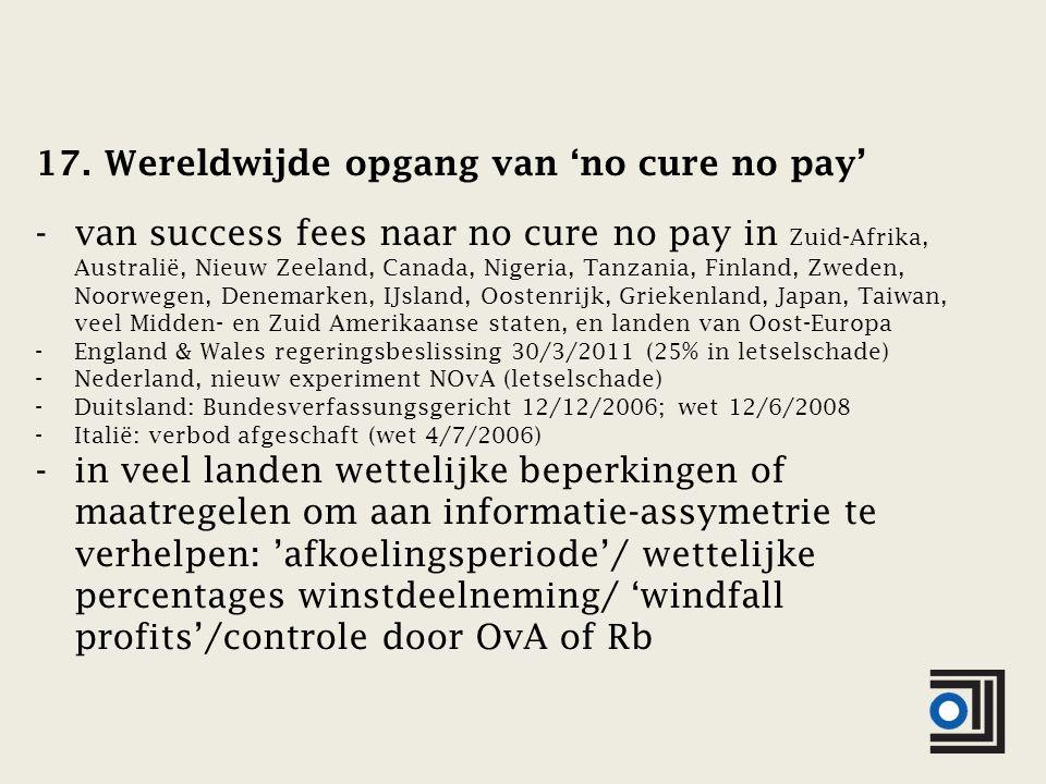 17. Wereldwijde opgang van 'no cure no pay' -van success fees naar no cure no pay in Zuid-Afrika, Australië, Nieuw Zeeland, Canada, Nigeria, Tanzania,
