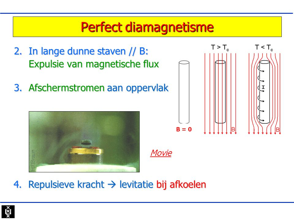 2.In lange dunne staven // B: Expulsie van magnetische flux Perfect diamagnetisme 3.Afschermstromen aan oppervlak 4.Repulsieve kracht  levitatie bij