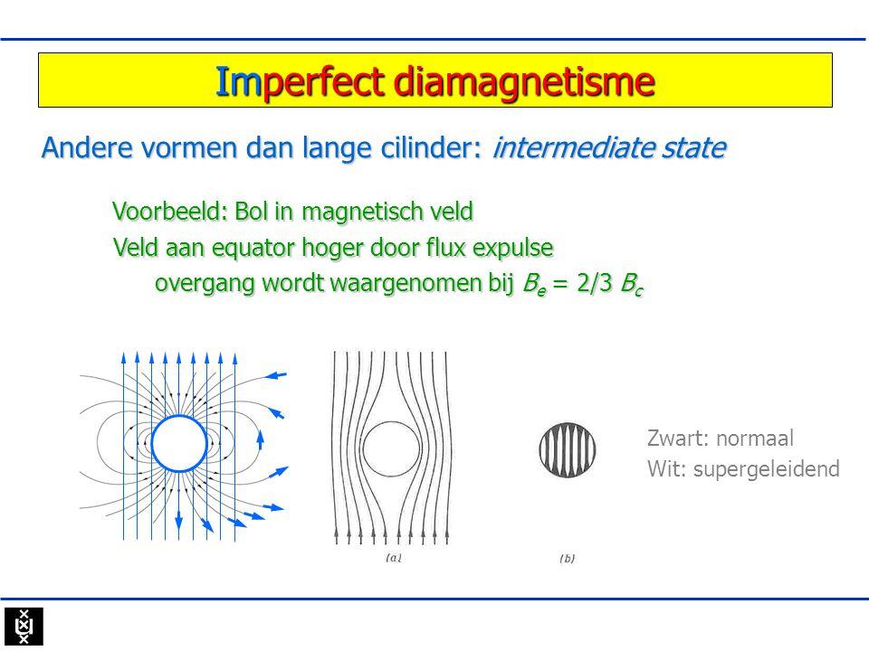 Veld aan equator hoger door flux expulse Andere vormen dan lange cilinder: intermediate state Imperfect diamagnetisme Zwart: normaal Wit: supergeleide