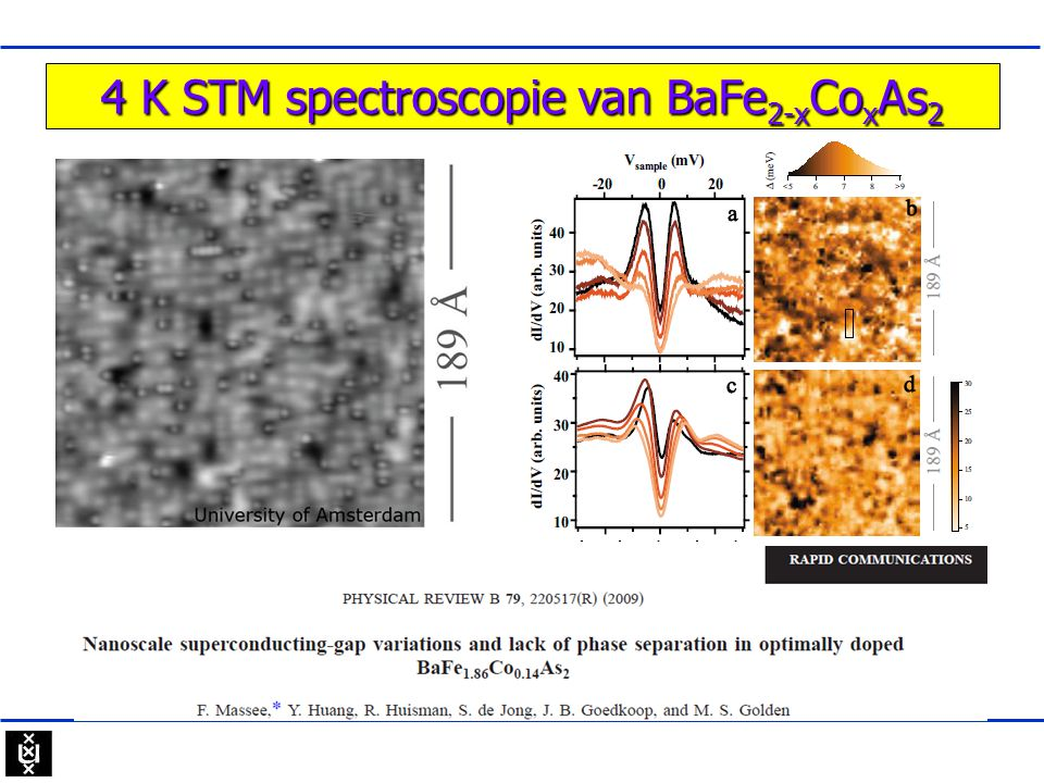 4 K STM spectroscopie van BaFe 2-x Co x As 2