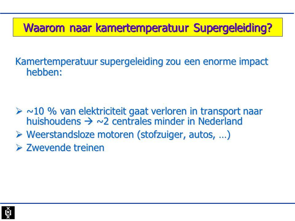 Waarom naar kamertemperatuur Supergeleiding? Kamertemperatuur supergeleiding zou een enorme impact hebben:  ~10 % van elektriciteit gaat verloren in