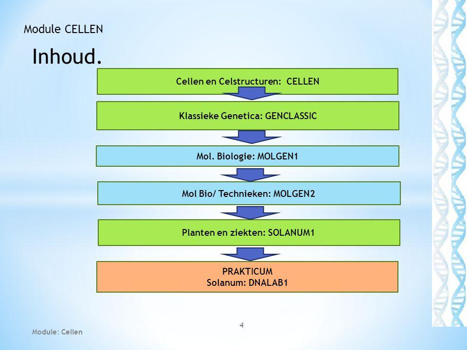 Inhoud. Module: Cellen 4 Module CELLEN Cellen en Celstructuren: CELLEN Klassieke Genetica: GENCLASSIC Mol. Biologie: MOLGEN1 Mol Bio/ Technieken: MOLG