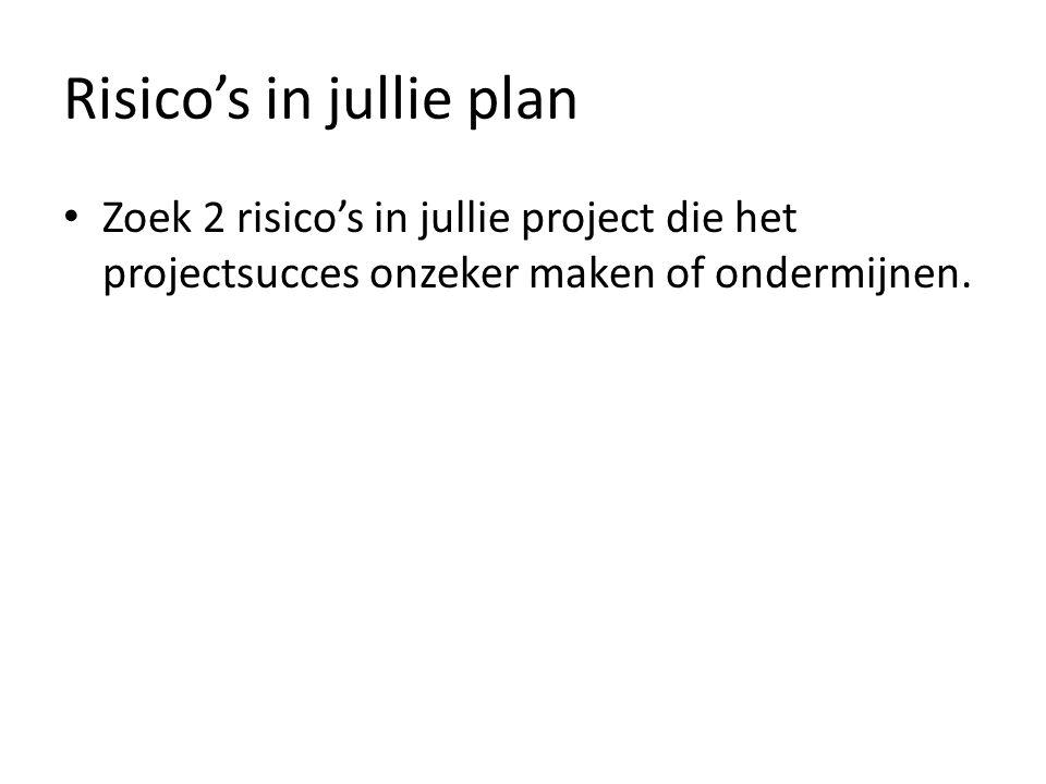 Risico's in jullie plan • Zoek 2 risico's in jullie project die het projectsucces onzeker maken of ondermijnen.