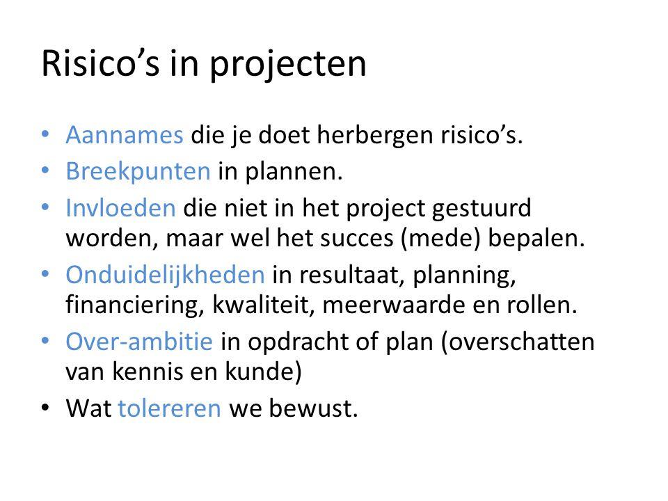 Risico's in projecten • Aannames die je doet herbergen risico's. • Breekpunten in plannen. • Invloeden die niet in het project gestuurd worden, maar w