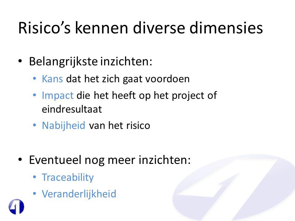 Risico's kennen diverse dimensies • Belangrijkste inzichten: • Kans dat het zich gaat voordoen • Impact die het heeft op het project of eindresultaat
