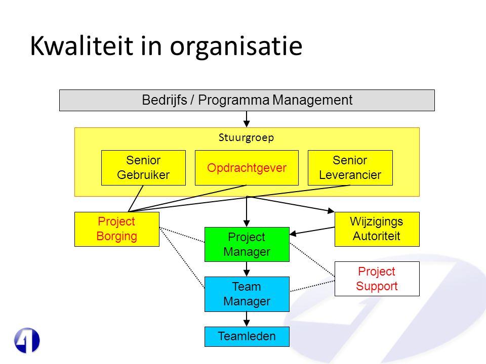 Kwaliteit in organisatie Stuurgroep Opdrachtgever Senior Leverancier Senior Gebruiker Project Borging Project Manager Team Manager Wijzigings Autorite