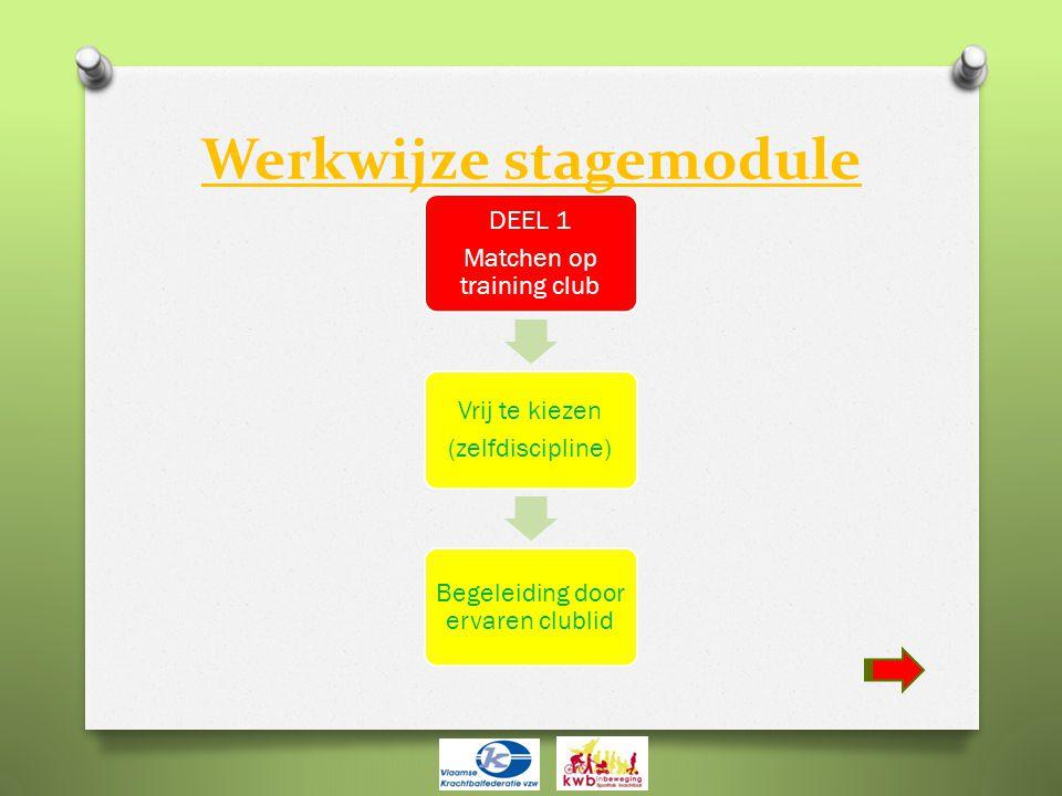 Werkwijze stagemodule DEEL 1 Matchen op training club Vrij te kiezen (zelfdiscipline) Begeleiding door ervaren clublid