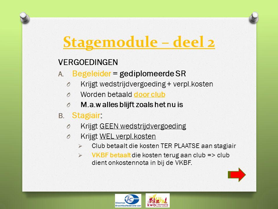 Stagemodule – deel 2 VERGOEDINGEN A. Begeleider = gediplomeerde SR O Krijgt wedstrijdvergoeding + verpl.kosten O Worden betaald door club O M.a.w alle