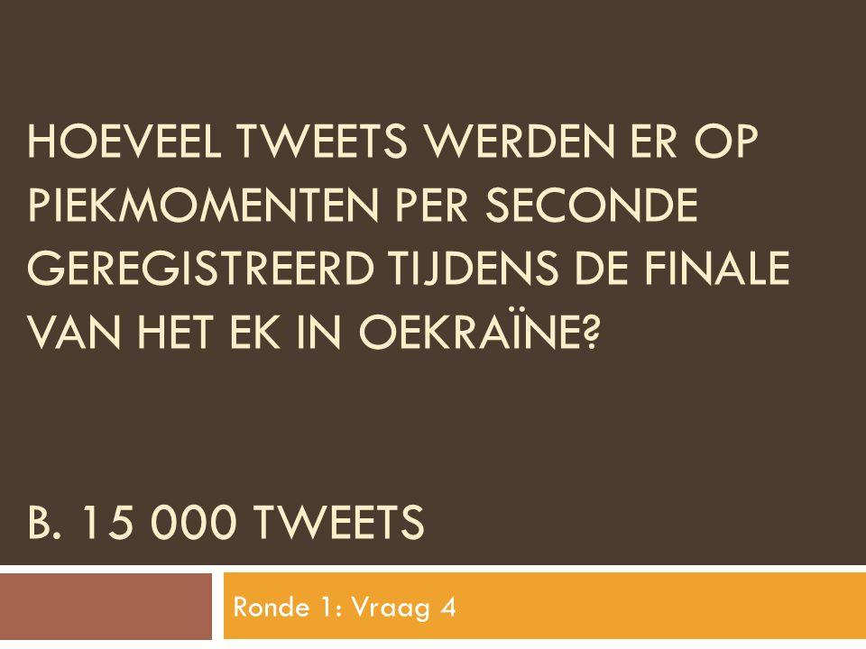 HOEVEEL TWEETS WERDEN ER OP PIEKMOMENTEN PER SECONDE GEREGISTREERD TIJDENS DE FINALE VAN HET EK IN OEKRAÏNE? B. 15 000 TWEETS Ronde 1: Vraag 4