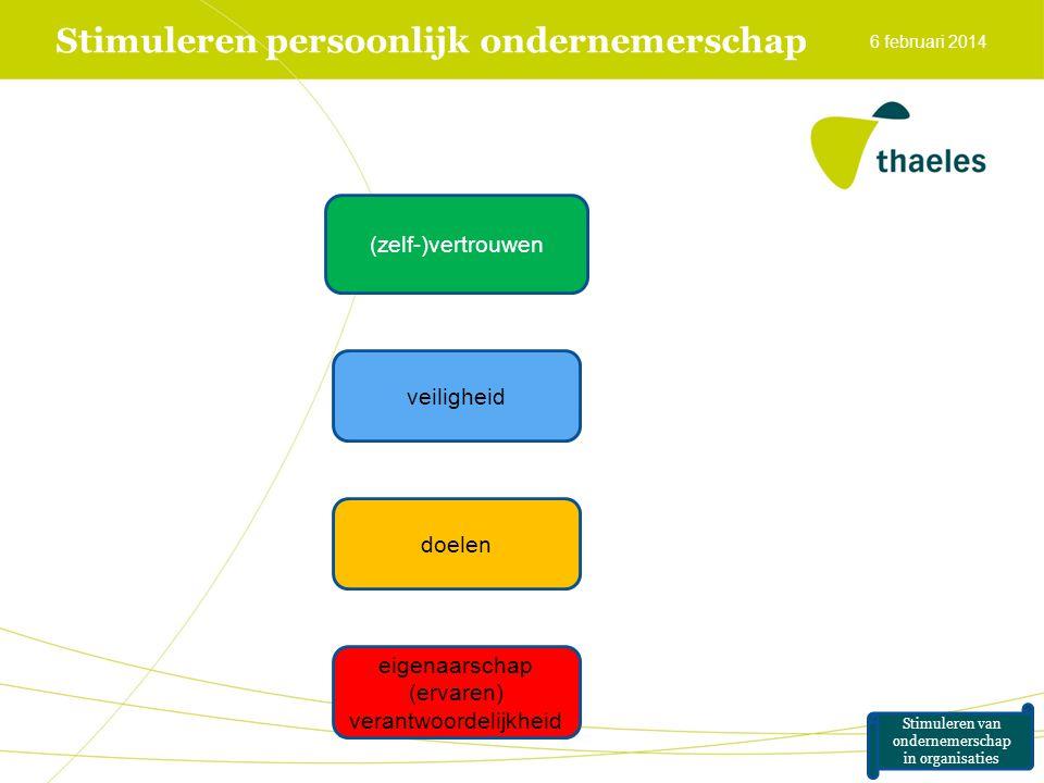 Stimuleren persoonlijk ondernemerschap 6 februari 2014 (zelf-)vertrouwen veiligheid doelen eigenaarschap (ervaren) verantwoordelijkheid Stimuleren van