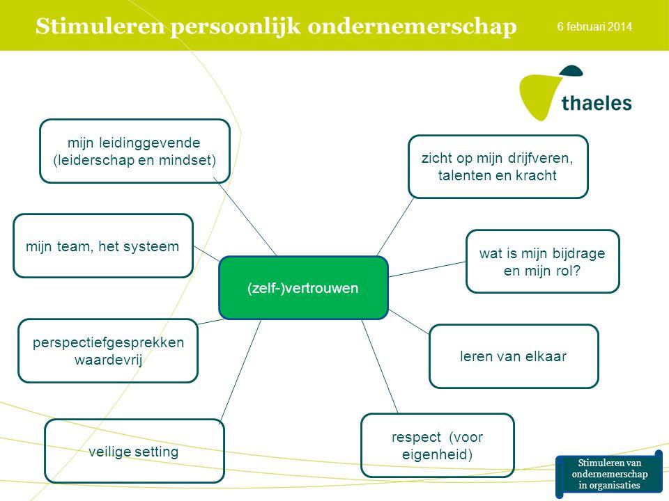 Stimuleren persoonlijk ondernemerschap 6 februari 2014 (zelf-)vertrouwen respect (voor eigenheid) leren van elkaar wat is mijn bijdrage en mijn rol? z