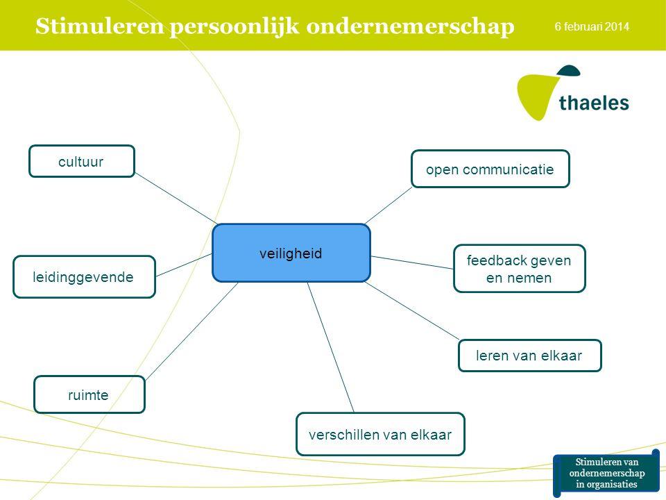 Stimuleren persoonlijk ondernemerschap 6 februari 2014 veiligheid open communicatie feedback geven en nemen leren van elkaar verschillen van elkaar cu