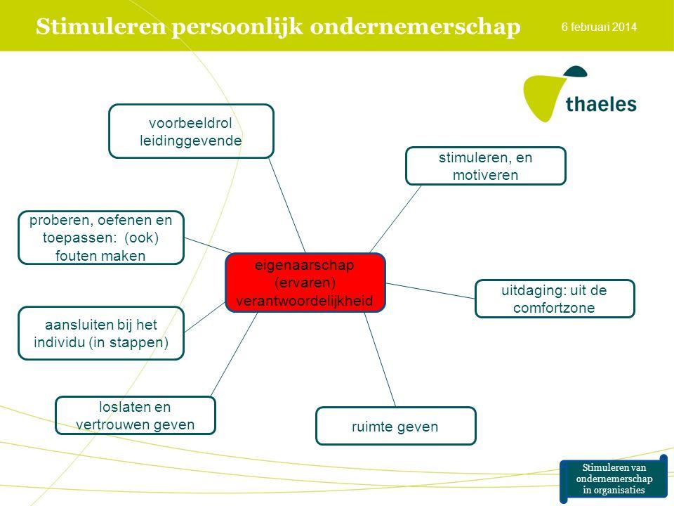 Stimuleren persoonlijk ondernemerschap 6 februari 2014 eigenaarschap (ervaren) verantwoordelijkheid stimuleren, en motiveren uitdaging: uit de comfort