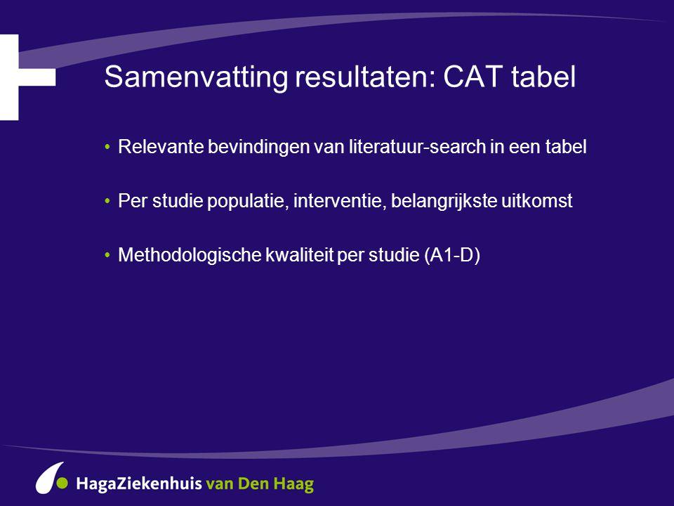 Samenvatting resultaten: CAT tabel •Relevante bevindingen van literatuur-search in een tabel •Per studie populatie, interventie, belangrijkste uitkoms