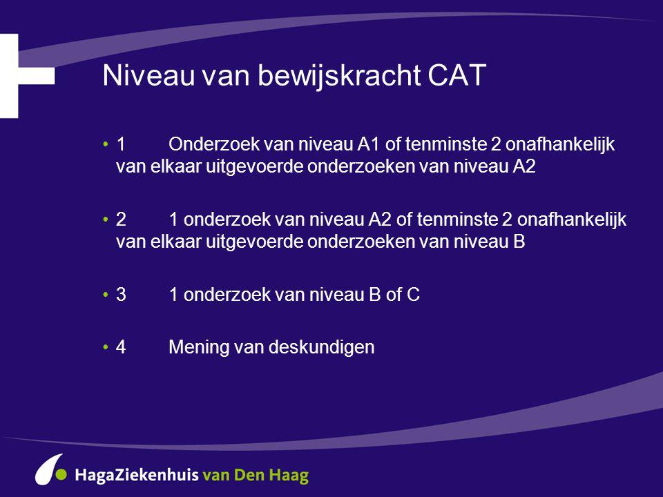 Niveau van bewijskracht CAT •1Onderzoek van niveau A1 of tenminste 2 onafhankelijk van elkaar uitgevoerde onderzoeken van niveau A2 •21 onderzoek van