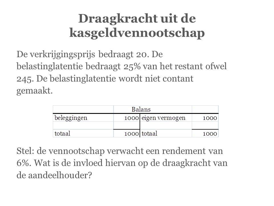 Draagkracht uit de kasgeldvennootschap De verkrijgingsprijs bedraagt 20. De belastinglatentie bedraagt 25% van het restant ofwel 245. De belastinglate