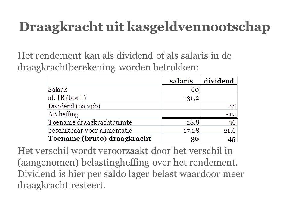Draagkracht uit kasgeldvennootschap Het rendement kan als dividend of als salaris in de draagkrachtberekening worden betrokken: Het verschil wordt ver