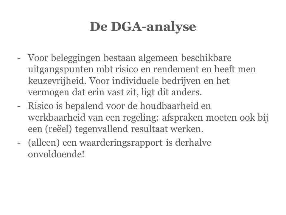De DGA-analyse -Voor beleggingen bestaan algemeen beschikbare uitgangspunten mbt risico en rendement en heeft men keuzevrijheid. Voor individuele bedr