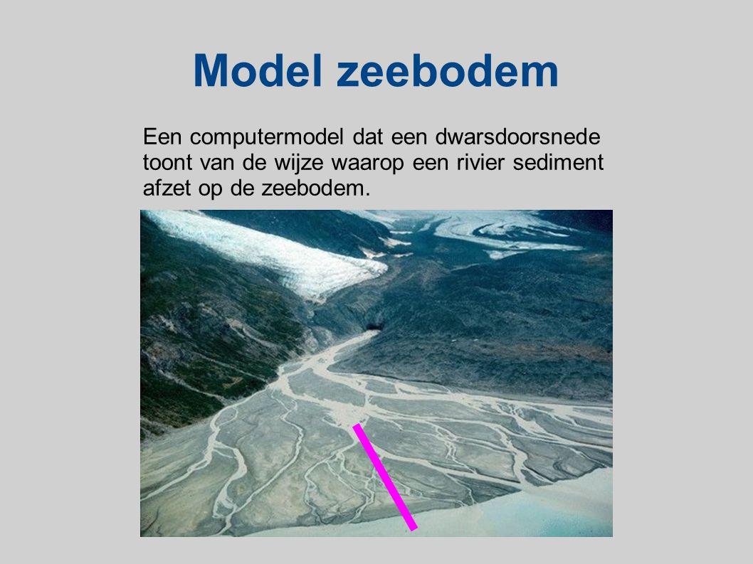 Model zeebodem Een computermodel dat een dwarsdoorsnede toont van de wijze waarop een rivier sediment afzet op de zeebodem.