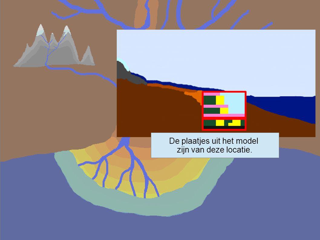 Het model simuleert de interactie tussen daling van de zeebodem, beweging van de zeespiegel en de aanvoer van sediment.