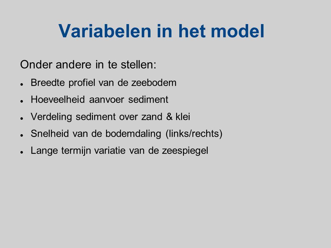 Variabelen in het model Onder andere in te stellen:  Breedte profiel van de zeebodem  Hoeveelheid aanvoer sediment  Verdeling sediment over zand &