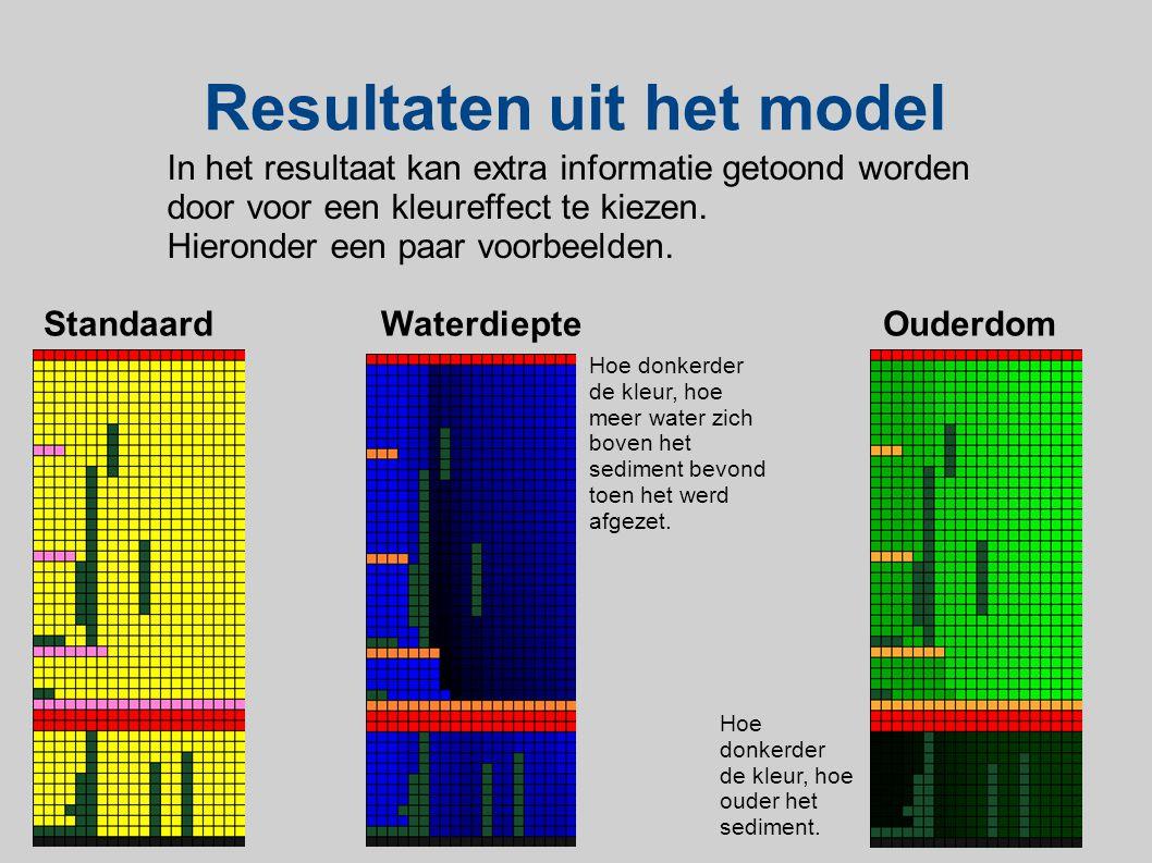 Meer informatie Bekijk het model zelf op:www.hendrikprins.nl/pws Verder op de website:  Het model (inclusief oudere versies)  Uitleg over het model  Voorbeelden van resultaten  Informatie over de bouw Er zijn twee versies van het model: PHP en Java.