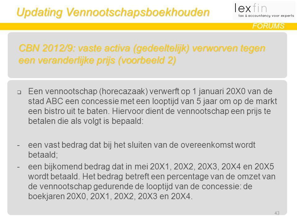 Updating Vennootschapsboekhouden FORUMS CBN 2012/9: vaste activa (gedeeltelijk) verworven tegen een veranderlijke prijs (voorbeeld 2)  Een vennootschap (horecazaak) verwerft op 1 januari 20X0 van de stad ABC een concessie met een looptijd van 5 jaar om op de markt een bistro uit te baten.