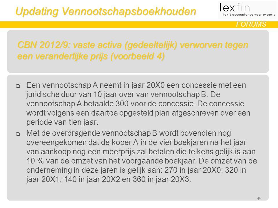 Updating Vennootschapsboekhouden FORUMS CBN 2012/9: vaste activa (gedeeltelijk) verworven tegen een veranderlijke prijs (voorbeeld 4)  Een vennootschap A neemt in jaar 20X0 een concessie met een juridische duur van 10 jaar over van vennootschap B.