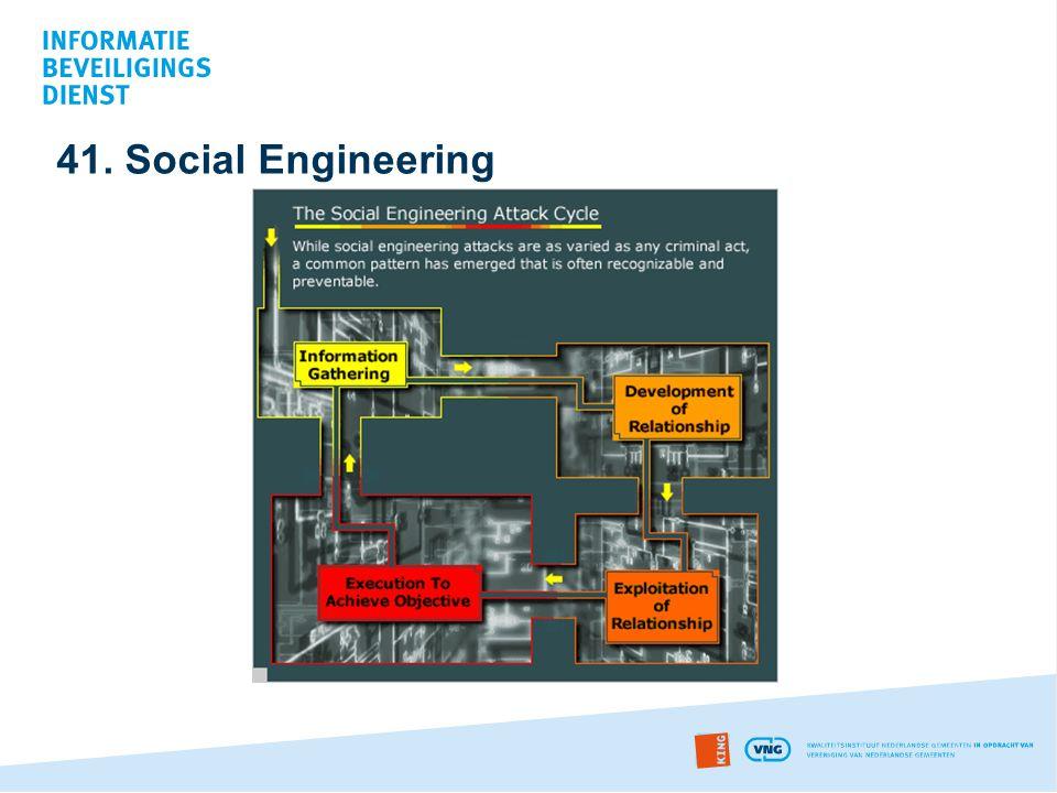 41. Social Engineering