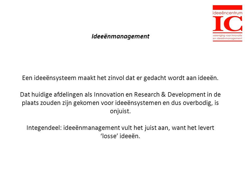 Ideeënmanagement Een ideeënsysteem maakt het zinvol dat er gedacht wordt aan ideeën.