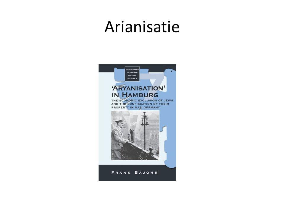 Arianisatie