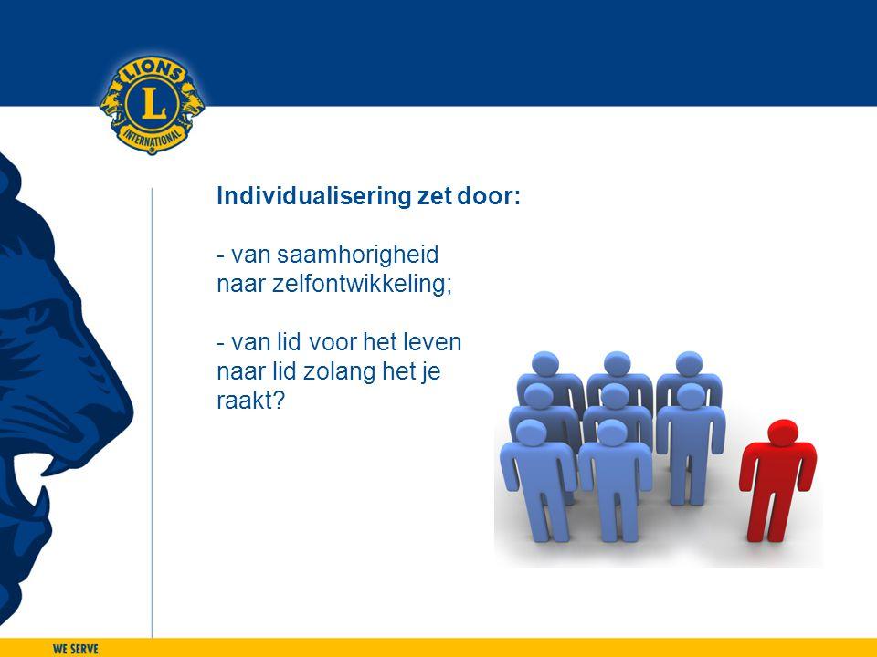 Individualisering zet door: - van saamhorigheid naar zelfontwikkeling; - van lid voor het leven naar lid zolang het je raakt?