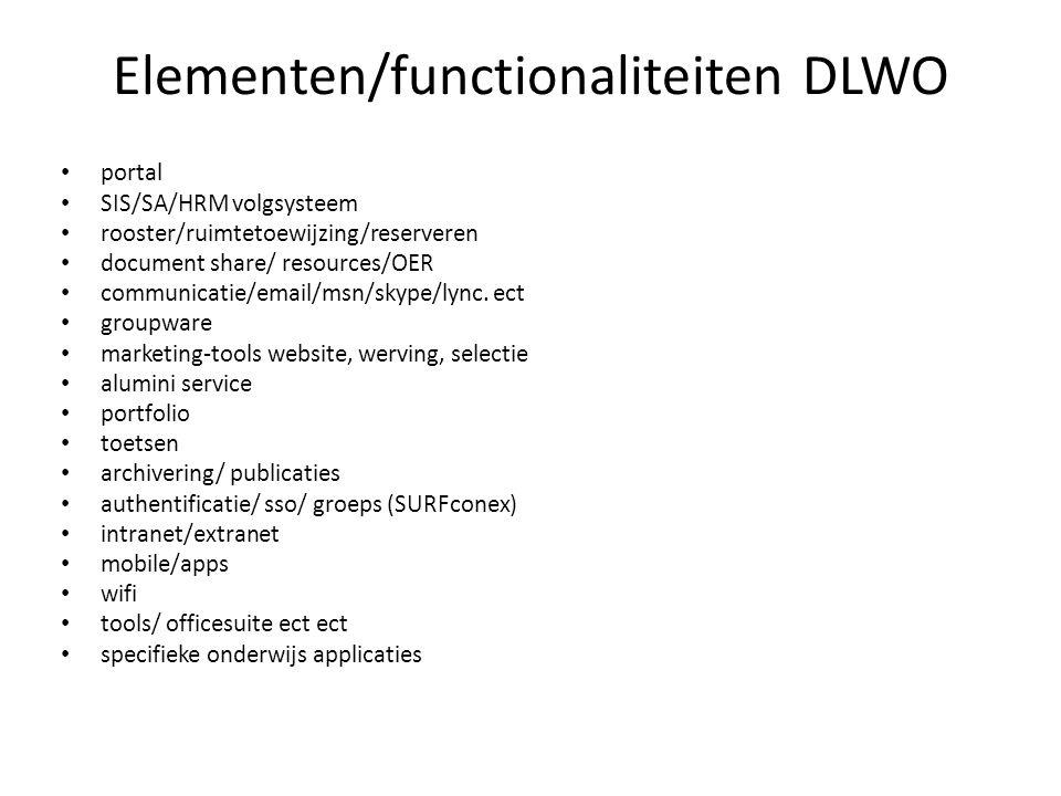 Elementen/functionaliteiten DLWO • portal • SIS/SA/HRM volgsysteem • rooster/ruimtetoewijzing/reserveren • document share/ resources/OER • communicati