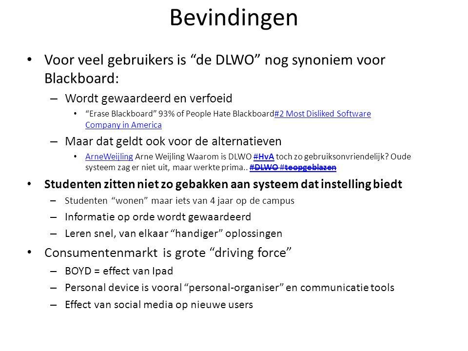 """Bevindingen • Voor veel gebruikers is """"de DLWO"""" nog synoniem voor Blackboard: – Wordt gewaardeerd en verfoeid • """"Erase Blackboard"""" 93% of People Hate"""